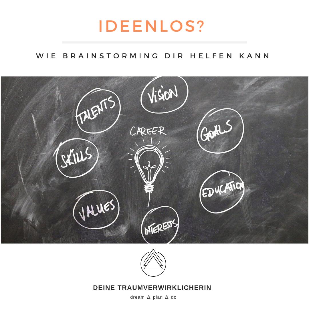 Brainstorming Methoden